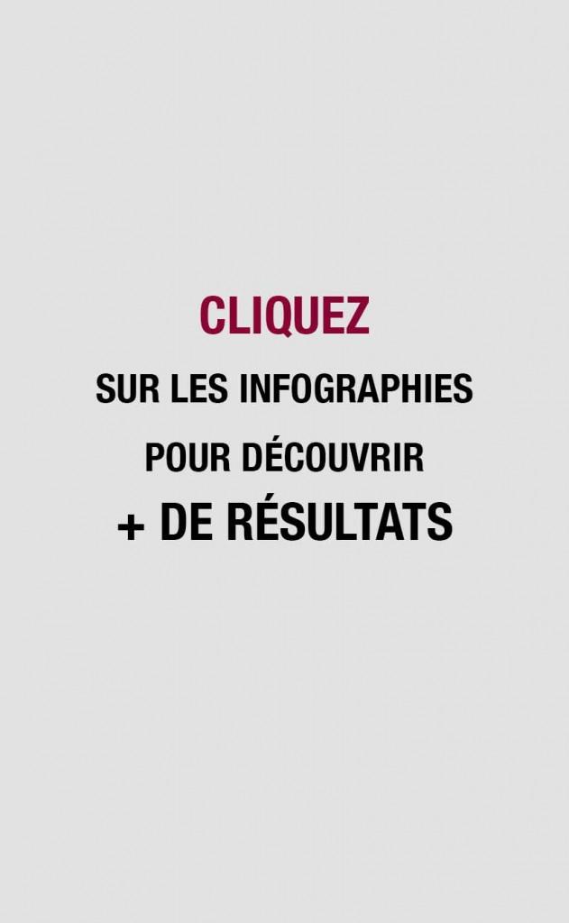 cliquez-parabellum-resultats-infographies-631x1024