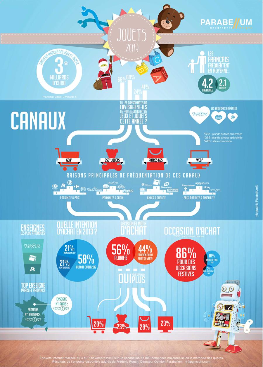 infographie_jeuxParabellum-web