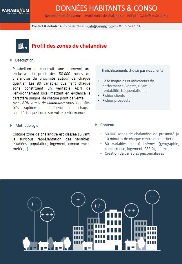 plaquette-data-habitants-conso-compressor